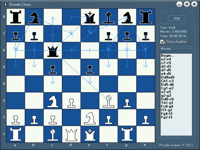 Picode Chess. Classic Chess with high-level artificial intelligence being used,